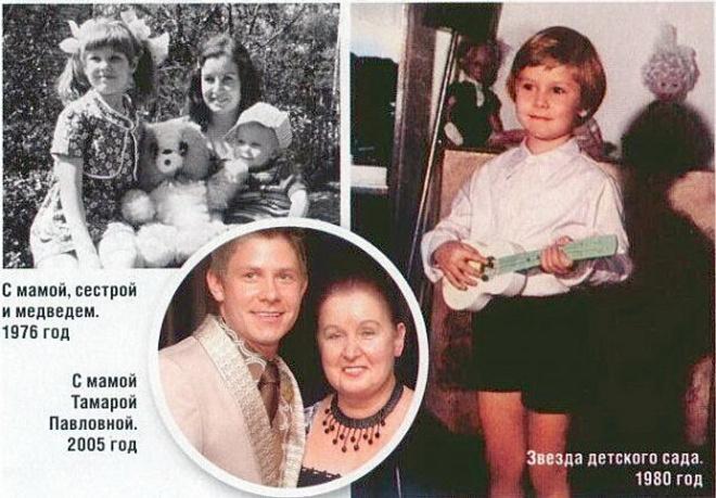 Митя Фомин и старшая сестра Светлана