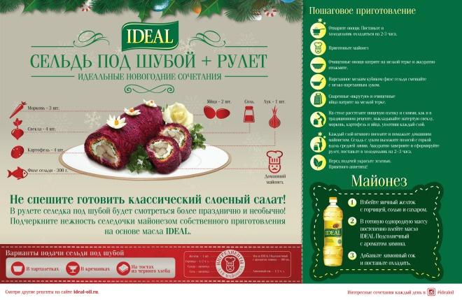 Рецепт селедки под шубой от IDEAL
