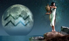 Нумерологический гороскоп по знакам зодиака на 2018 год