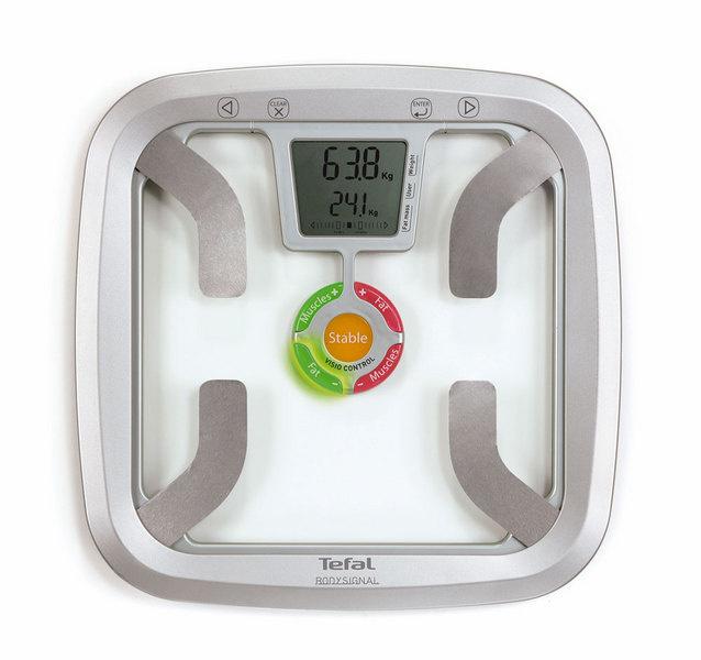 Весы анализаторы
