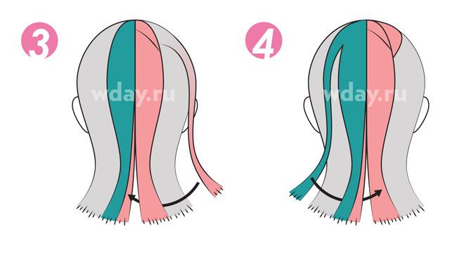 схемы плетения кос