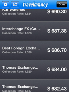 Travel Money Monkey найдет лучший вариант курса обмена валют.