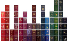 карта цвет паспорта разных странах мира