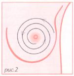 Начинайте осмотр с подмышечной области, далее двигаясь по спирали по направлению к соску