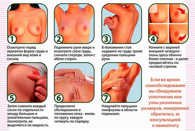 Как проверить рак груди сам себе видео