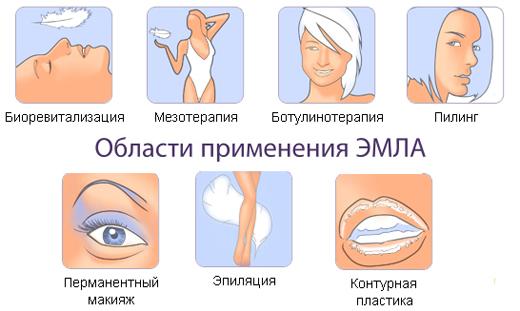 крем для обезболивания при депиляции