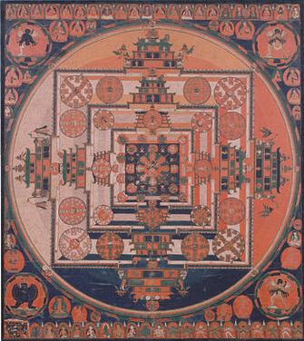 Мандала «Колесо времени»Тибет, XVI век.