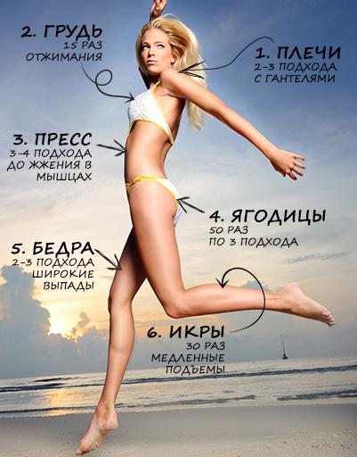 программа похудения на 30 дней