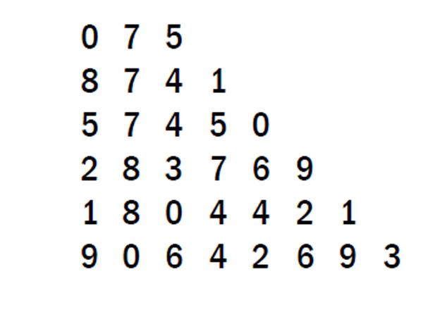 как запоминать числа
