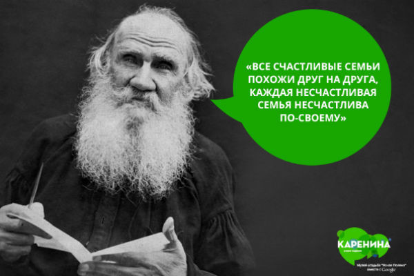 Лев Толстой цитирует сам себя
