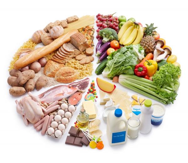 Гликемическая диета и гликемический индекс