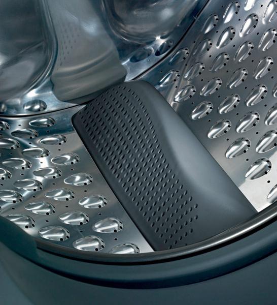 Обзор стиральных машин