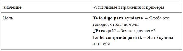 Фото №3 - Зажигательный испанский: урок 21— изучаем предлоги por и para