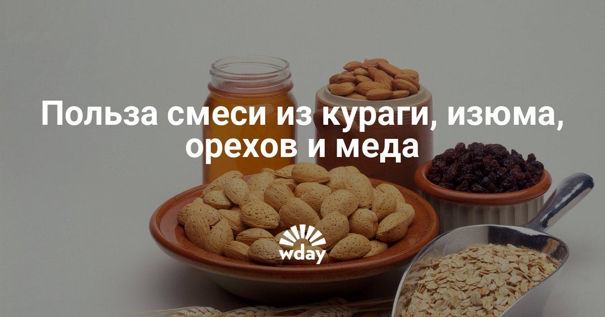 Рецепты с грецким орехом. Грецкие орехи с медом, черносливом, курагой, изюмом: польза для мужчин и женщин