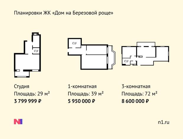 Фото №11 - «Дом на Березовой роще»: долгострой комфорт-класса, опередивший срок сдачи на год