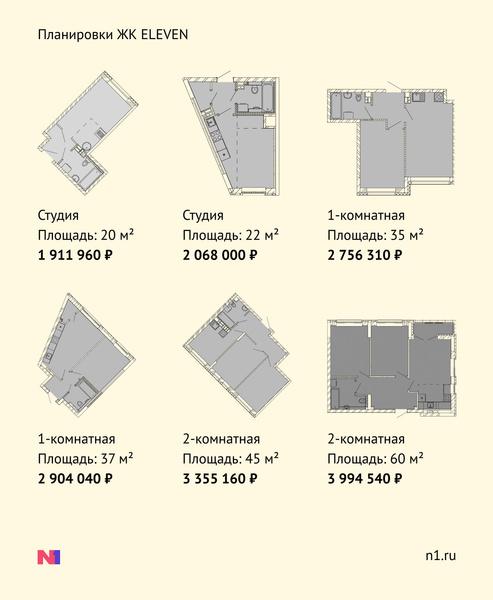 Фото №8 - ЖК ELEVEN: меньше двух миллионов за квартиру на границе Академического и Широкой Речки
