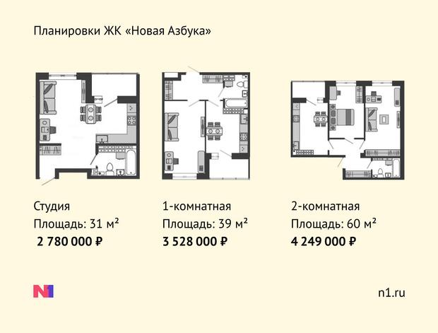 Фото №8 - ЖК «Новая Азбука»: большие плюсы небольших квартир