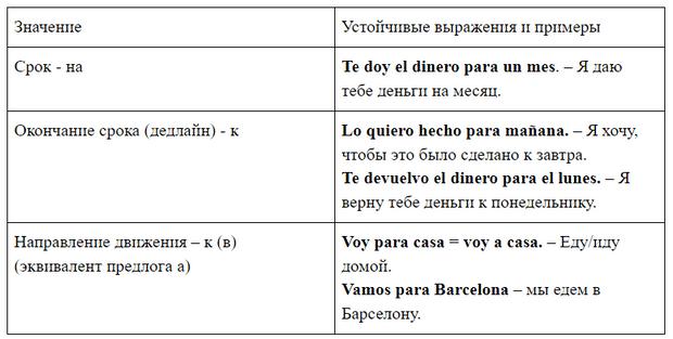 Фото №4 - Зажигательный испанский: урок 21— изучаем предлоги por и para