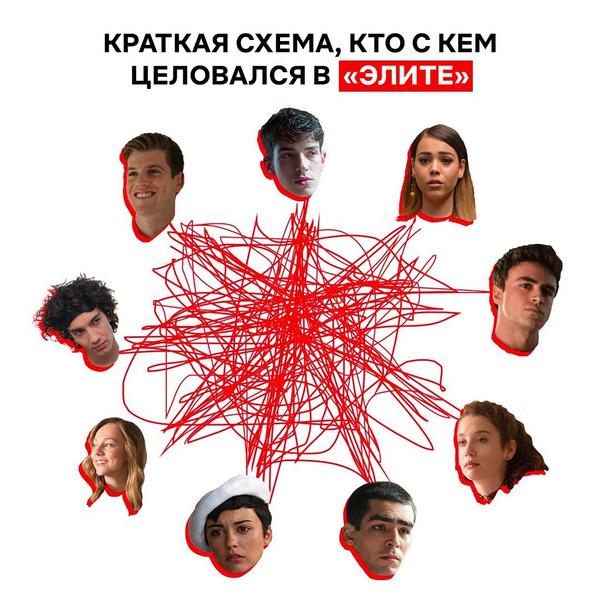 Фото №2 - Кто с кем целовался в «Элите»? Netflix нарисовал очень понятную схему