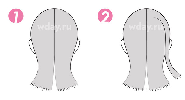 Косы на длинные волосы