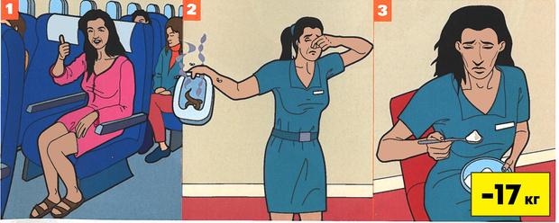 Фото №10 - Самые экстремальные способы похудеть: бесплатно, быстро и очень-очень жестоко