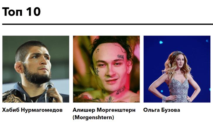 Фото №2 - Круче Бузовой: Моргенштерн занял второе место в рейтинге самых успешных звезд России в Forbes 😱