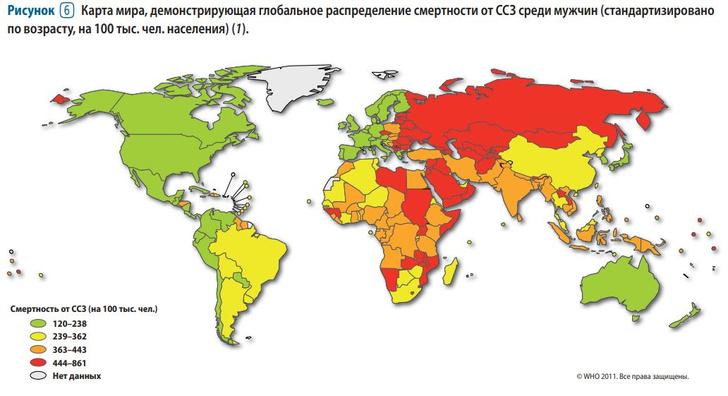 Смертность от сердечно-сосудистых заболеваний