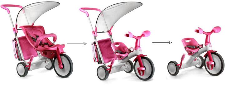 Фото №2 - Сели, поехали: как выбрать ребенку летний транспорт
