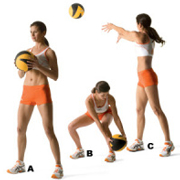 Упражнения с мячом для похудения