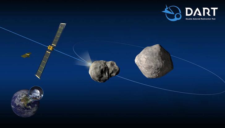 Фото №1 - НАСА проверит защиту Земли от астероидов