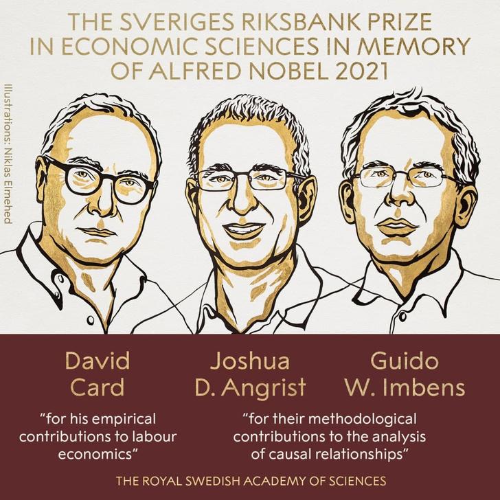 Фото №1 - Названы лауреаты Нобелевской премии по экономике
