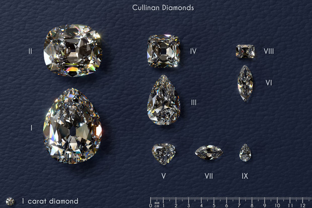 Фото №2 - 6 фактов о бриллиантах, которыми вы можете блеснуть во время small-talk