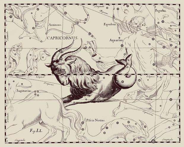 Фото №10 - Тайный код вашей судьбы – гороскоп. Расшифруем?