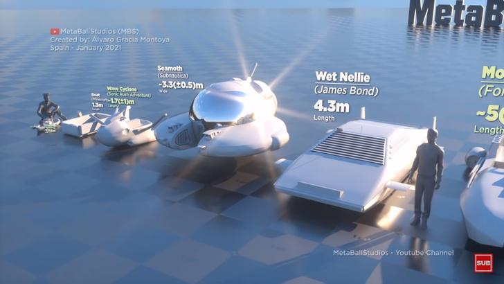 Фото №1 - От Библии до Minecraft: сравнение размеров фантастических и настоящих кораблей, подлодок и иных плавсредств (видео)