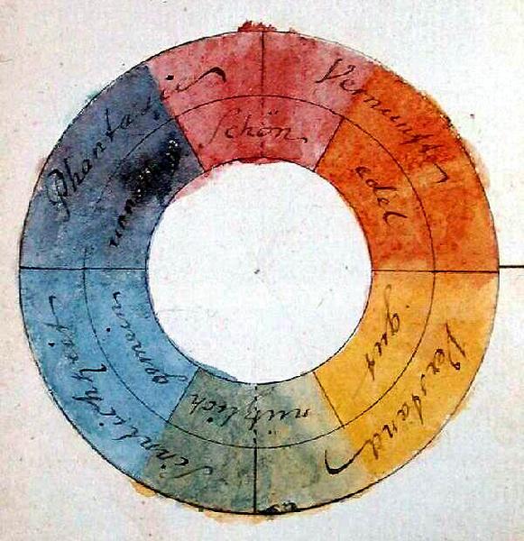 Фото №2 - Все стороны цвета: как он управляет вашим состоянием