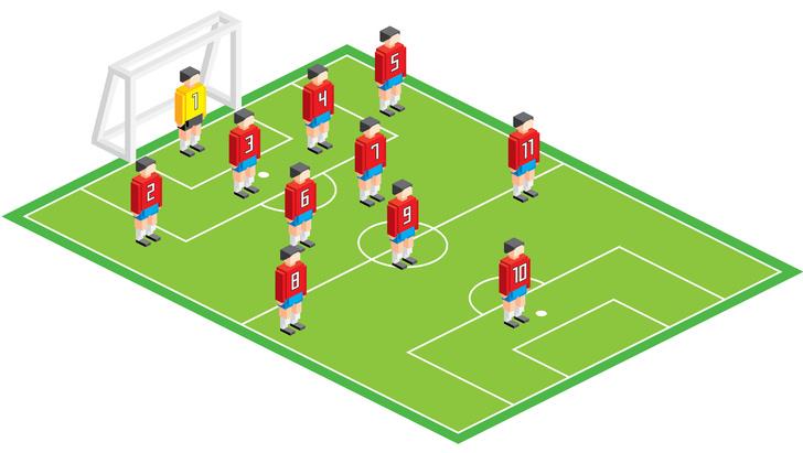 Фото №9 - Болей как Бекхэм! Памятка футбольным любителям для Евро-2020