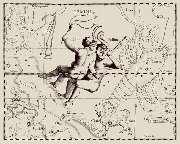 Фото №3 - Тайный код вашей судьбы – гороскоп. Расшифруем?