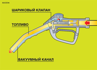 Фото №1 - Как это работает: Заправочный пистолет
