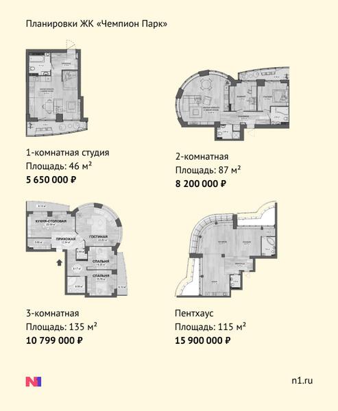 Фото №8 - ЖК «Чемпион Парк»: три почти небоскреба в высоту и отельный сервис в режиме 24/7