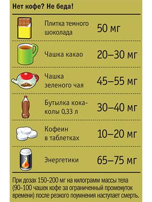Фото №3 - 30 простых способов стать умнее