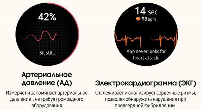 Не смартфоном единым: как «умные» гаджеты помогают в повседневных делах
