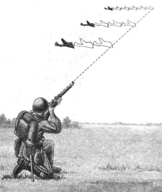 Фото №3 - Подвиг Василия Теркина— реально ли из винтовки сбить самолет