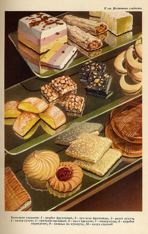 Фото №14 - Мы нашли машину времени: каталог советских товаров, в котором перечислены исчезнувшие вещи и еда из нашего детства