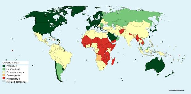 Фото №2 - Карта: страны первого, второго и третьего мира. Угадай, где мы?