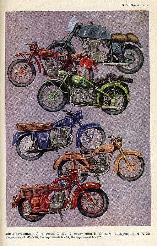 Фото №3 - Каталог советских товаров из нашего детства. Часть 2
