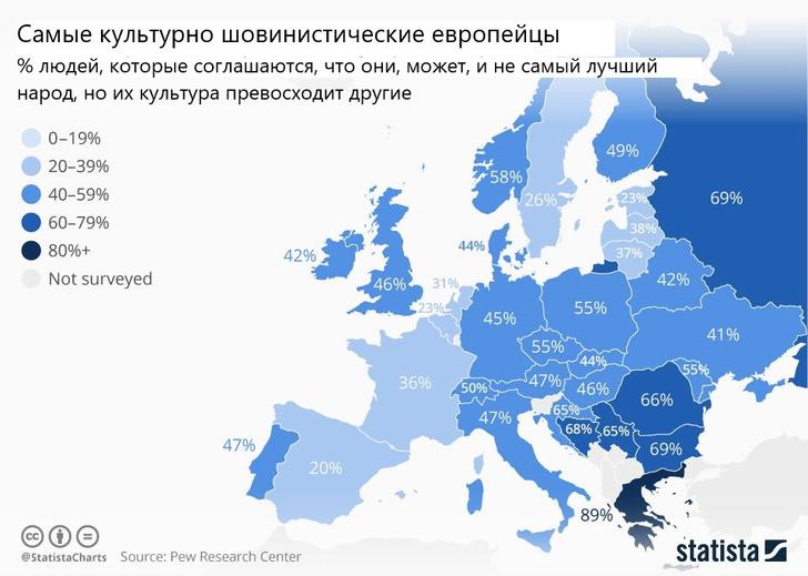 Фото №4 - Карта: Самые высокомерные страны Европы