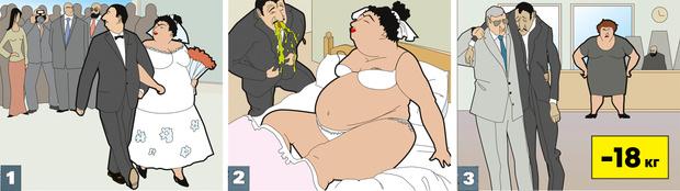 Фото №3 - Самые экстремальные способы похудеть: бесплатно, быстро и очень-очень жестоко