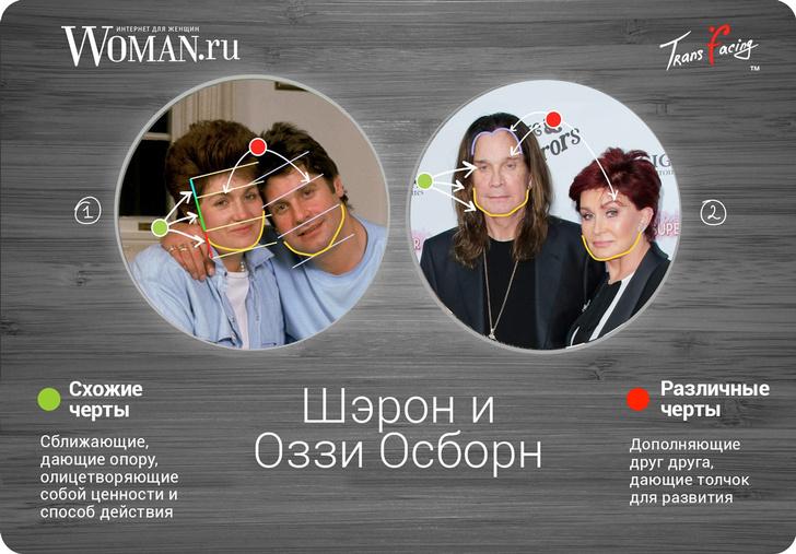Фото №10 - Гляжусь в тебя, как в зеркало... Почему с возрастом супруги становятся похожими друг на друга
