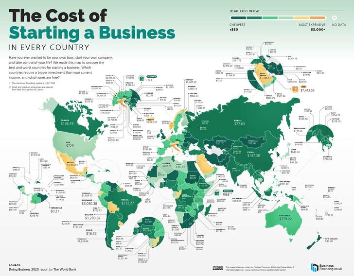 Фото №1 - В бизнесмены б я пошел: сколько стоит открыть собственный бизнес в разных странах мира