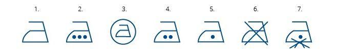 Фото №4 - Гид по этикетке: учимся считывать значки для стирки